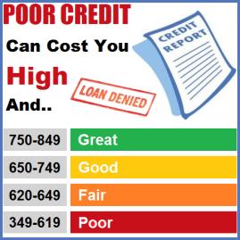 repair_credit_score_canada